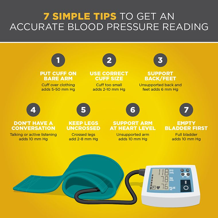 Tips for taking accurate blood pressure reading