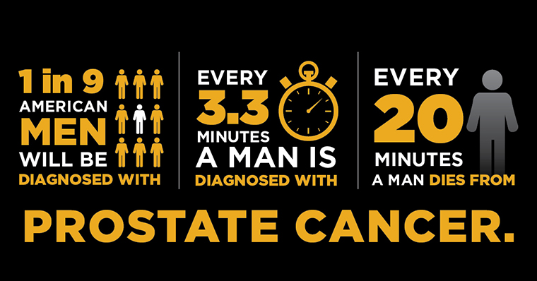 Picture prostate cancer statistics